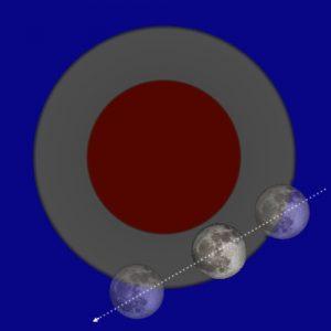 Eclipse penumbral da lua