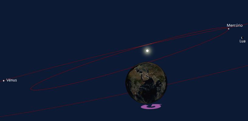 Mercúrio e Vénus vistos da Terra