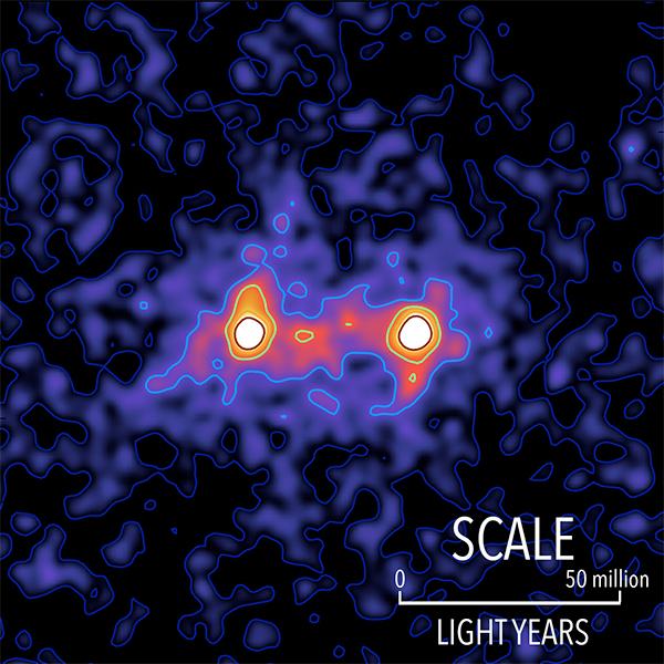 Filamentos de matéria escura definem ponte entre galáxias.