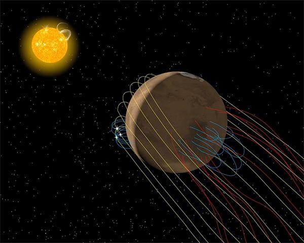 Cauda magnética de Marte.