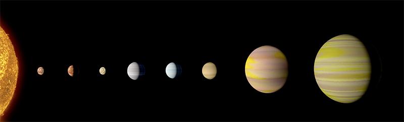 O sistema Kepler-90.
