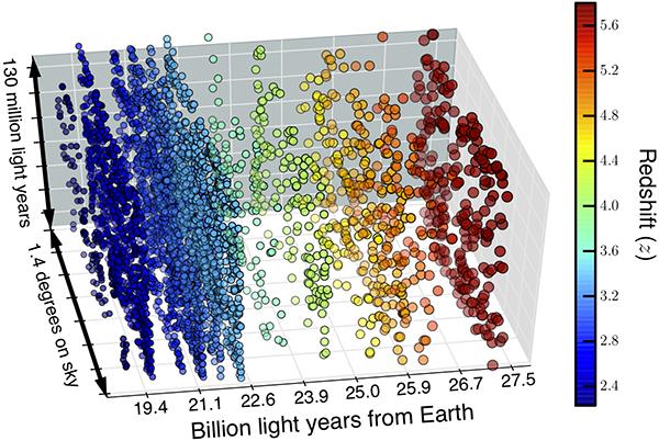 4000 galáxias distantes.