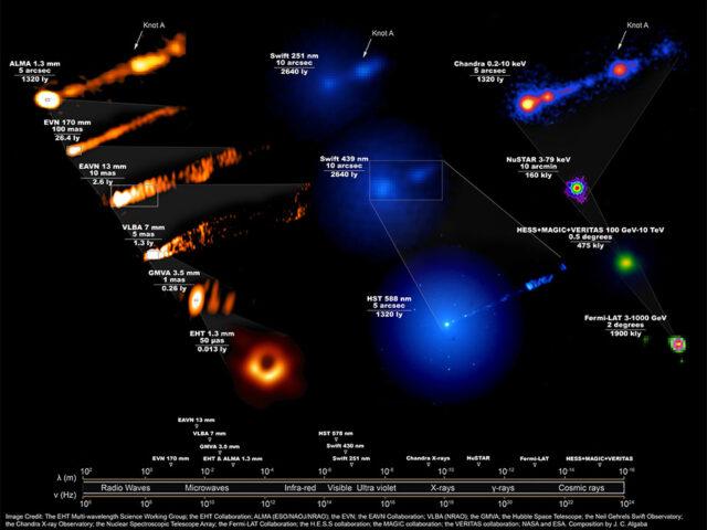 Observando um famoso buraco negro e a sua vizinhança
